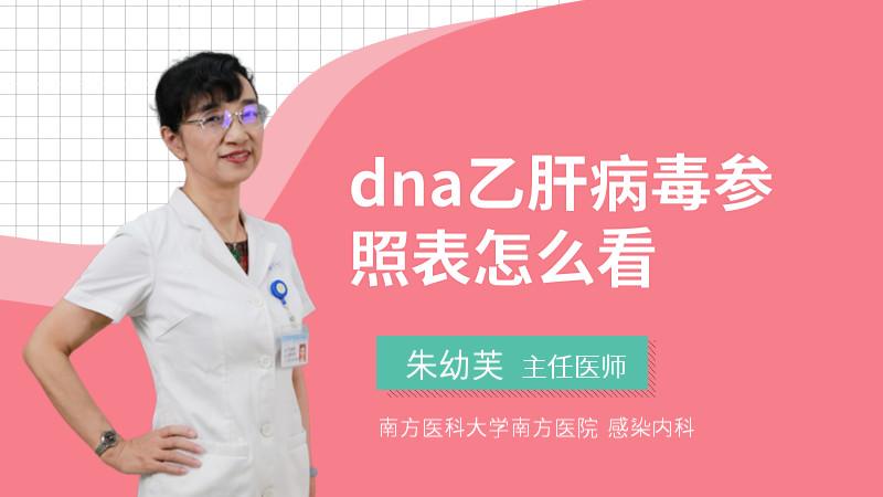 dna乙肝病毒参照表怎么看