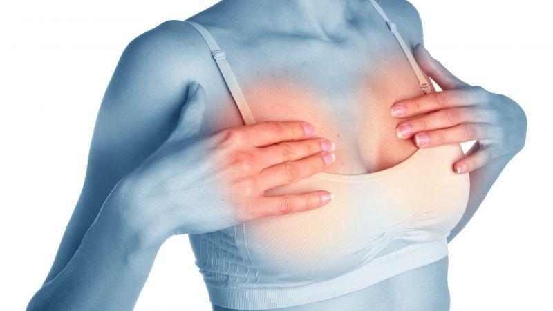 乳腺癌的病因